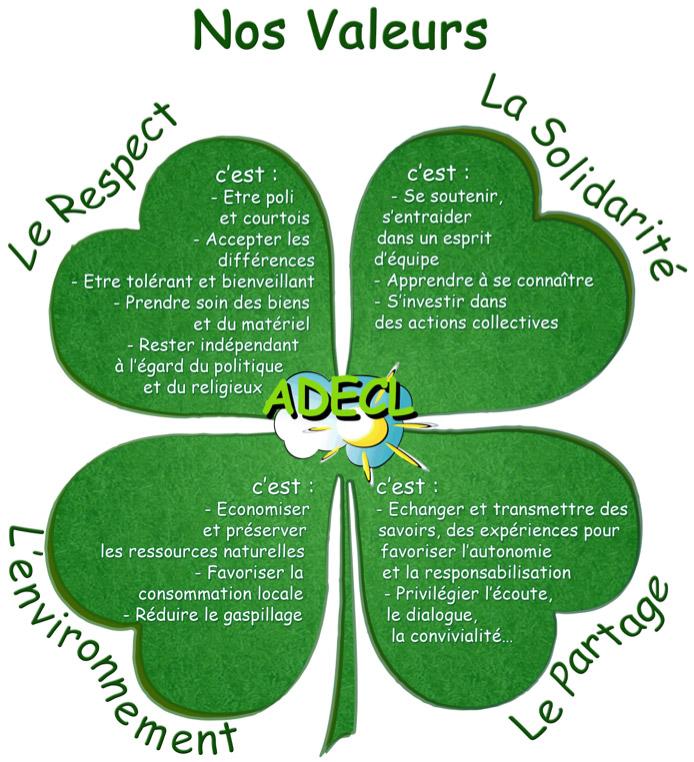 ADECL : Nos valeurs